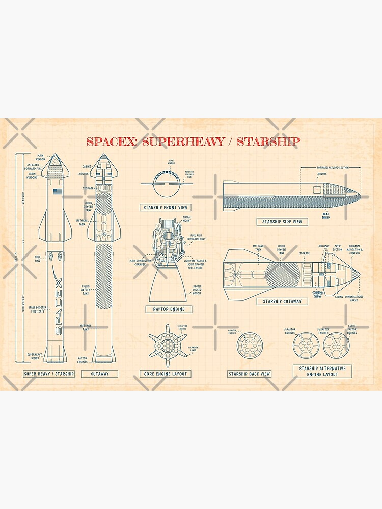 SPACEX: Super Heavy / Starship Blueprint (Paper Color - English) by BGALAXY