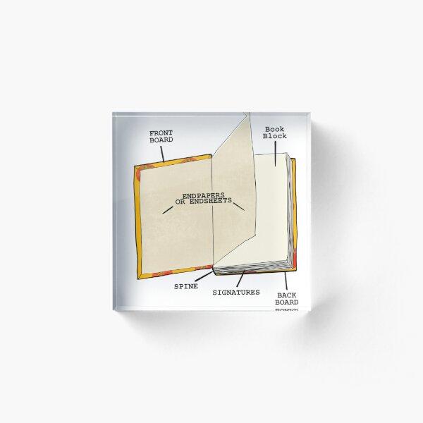 Book internal anatomy Acrylic Block