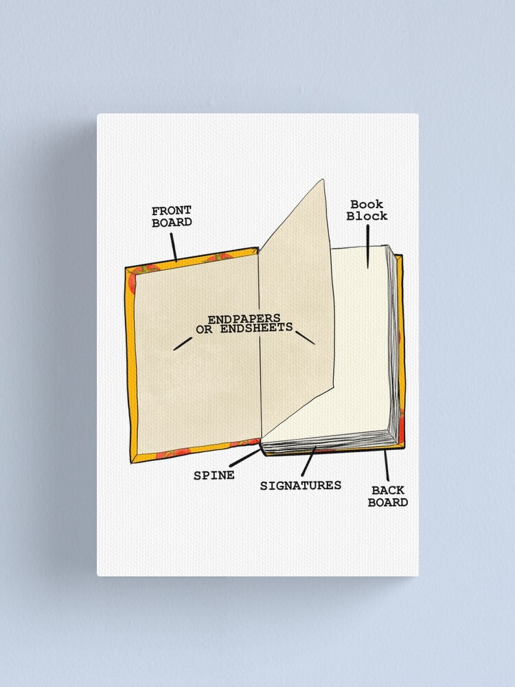 Alternate view of Book internal anatomy Canvas Print