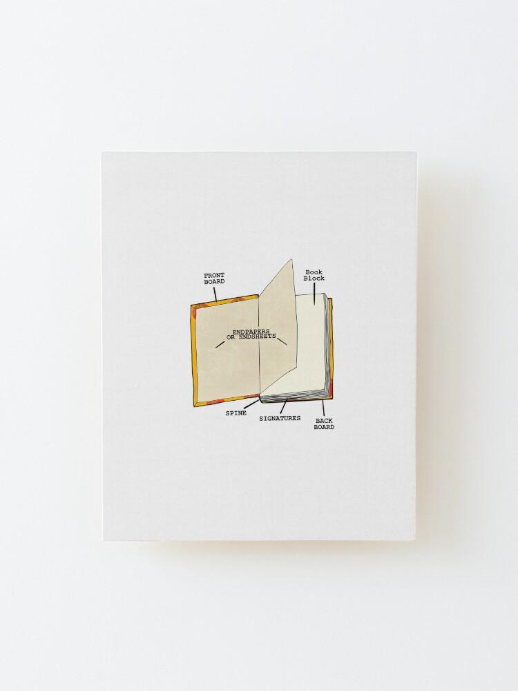 Alternate view of Book internal anatomy Mounted Print