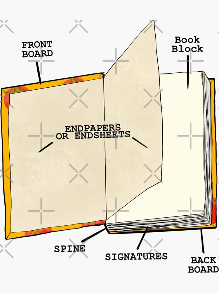Book internal anatomy by adarovai