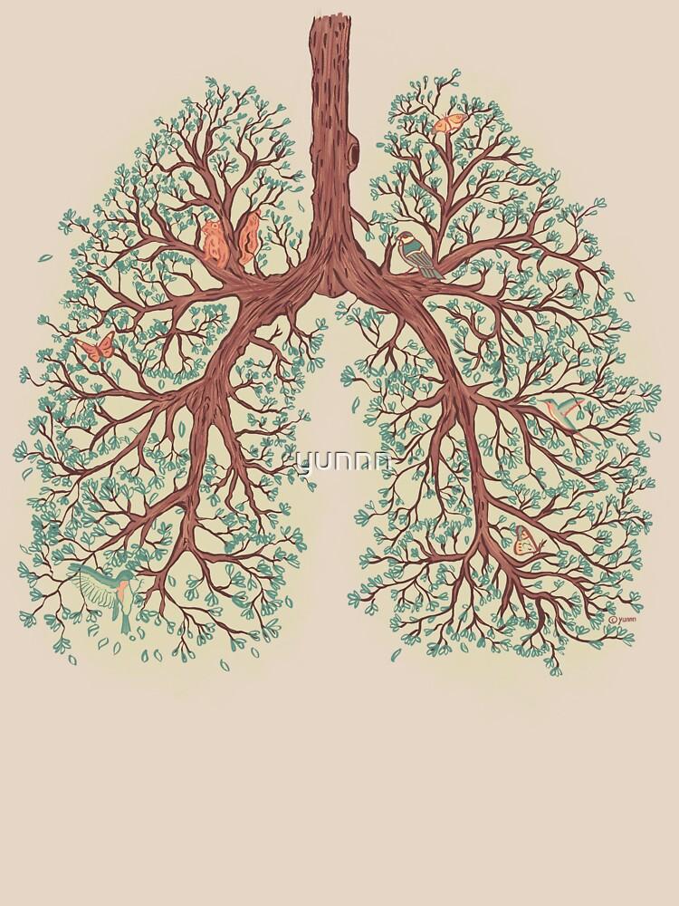 Lungs by yunnn