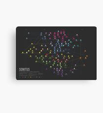 SONITUS - The Genealogy of Electronic Music Sub- Genres Canvas Print