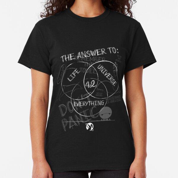 la respuesta es... Camiseta clásica