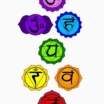 Yoga Reiki seven chakras symbols vertical template by ernestbolds
