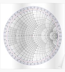 An Impedance Smith Chart (with no data plotted) Poster