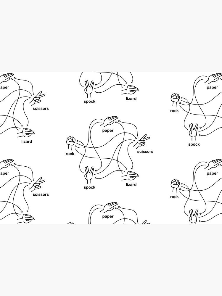 Rock Paper Scissors Lizard Spock by drastudio
