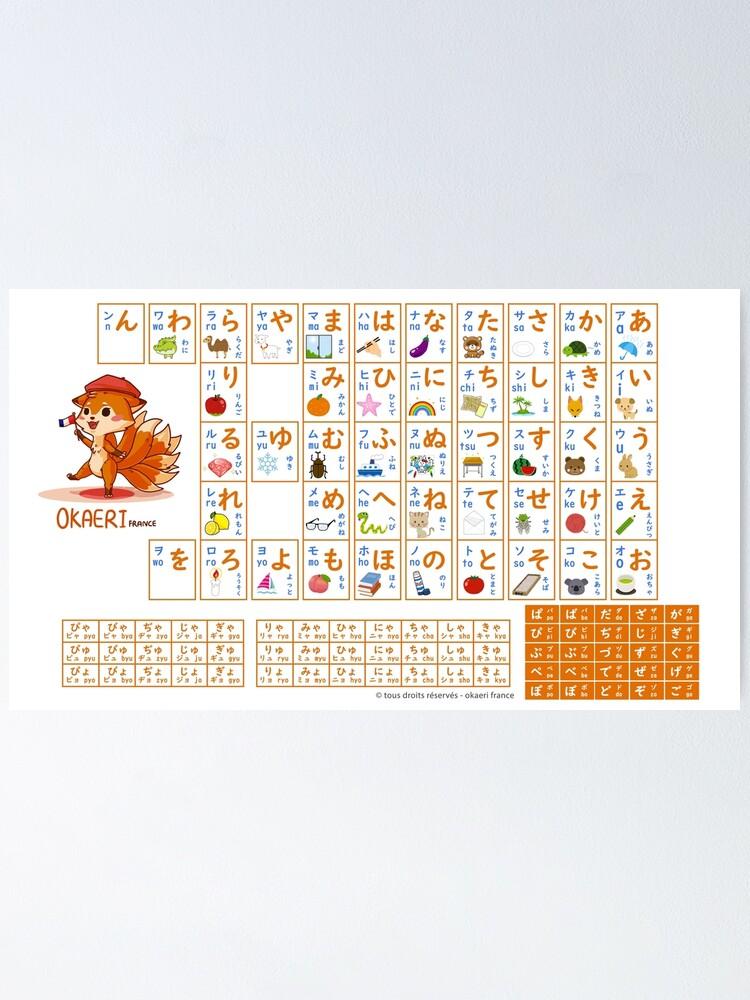 Poster ''Tableau KANA (Hiragana et Katakana)': autre vue