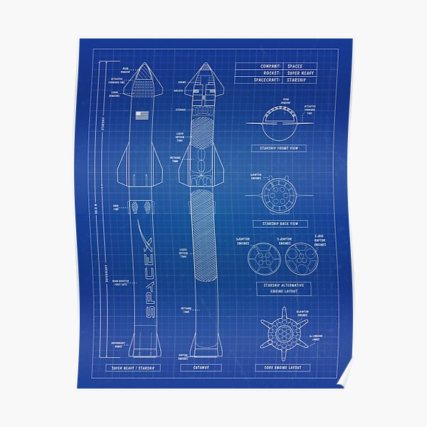 SpaceX: Super Heavy & Starship Blueprint - English. Vertical Version Poster