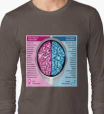 Human brain left and right functions vector Long Sleeve T-Shirt
