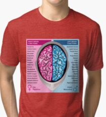 Human brain left and right functions vector Tri-blend T-Shirt
