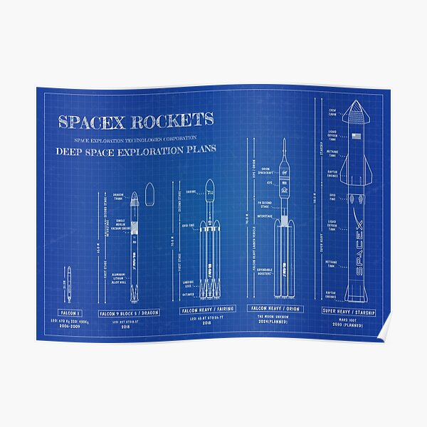 SPACEX Rockets Blueprint Poster