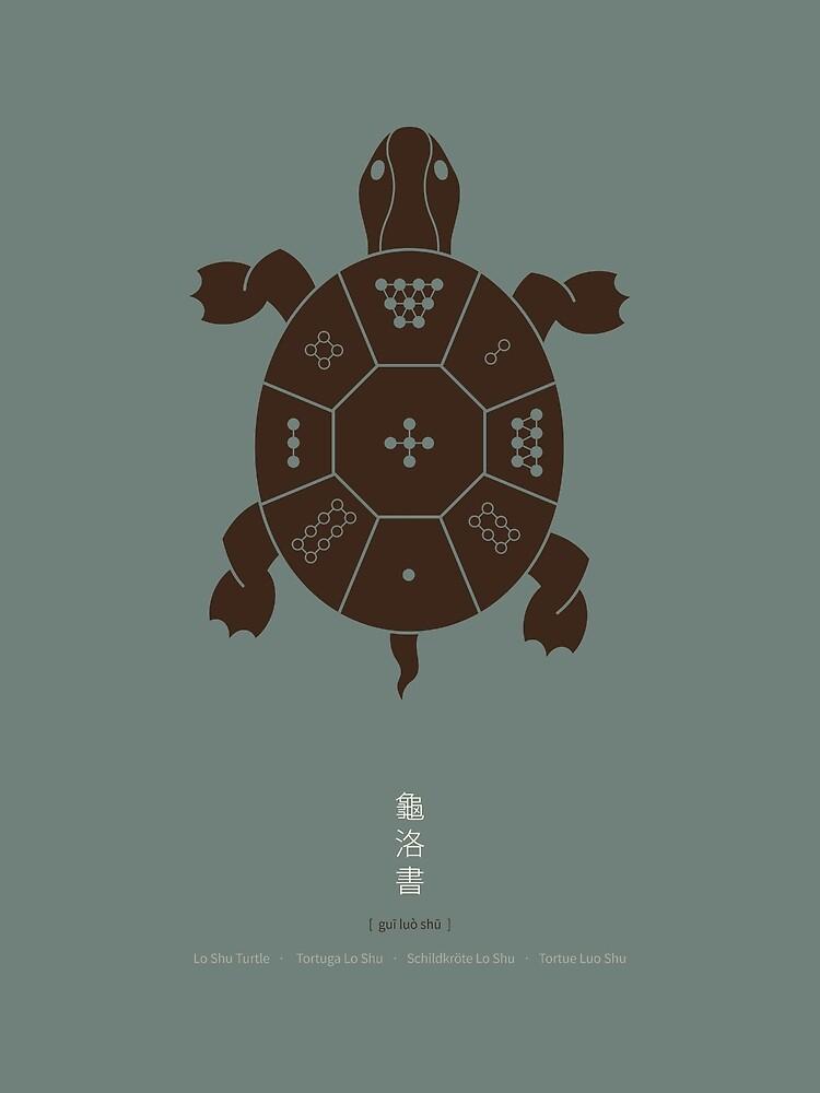 Lo Shu Turtle by Thoth-Adan
