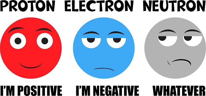 Quot Proton Electron Neutron T Shirt Quot Stickers By Bitsnbobs