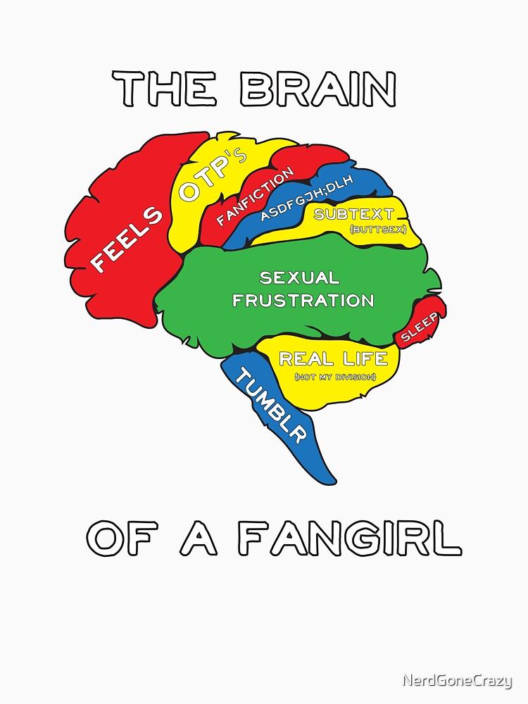 The Brain of a Fangirl | Unisex T-Shirt