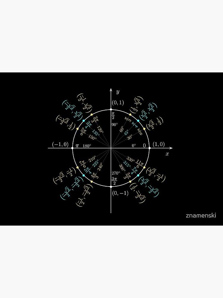 Unit #circle #angles. #Trigonometry, #Math Formulas, Geometry Formulas by znamenski