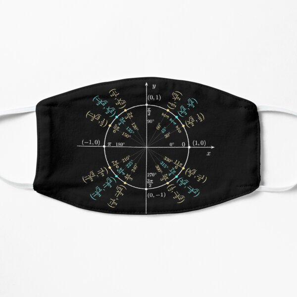 Unit #circle #angles. #Trigonometry, #Math Formulas, Geometry Formulas Mask