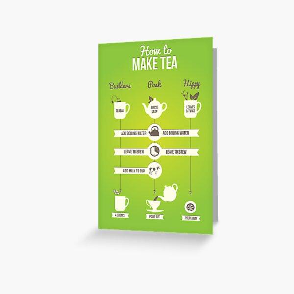 How to make tea Greeting Card