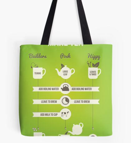 How to make tea Tote Bag
