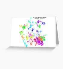 The Graph Of Human Diseases Greeting Card