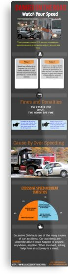 Car Accident Attorney (Infographics) by angelmiller