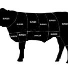 Beef Diagram by lvbb