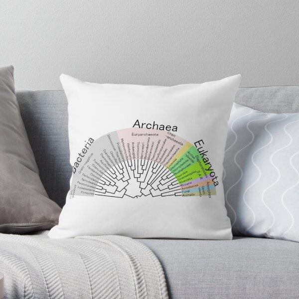 Phylogenetic Evolutionary Tree: Bacteria, Archaeva, Eukaryota Throw Pillow