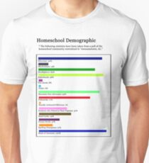 Homeschool Demographic of Awesometown, Alabama T-Shirt