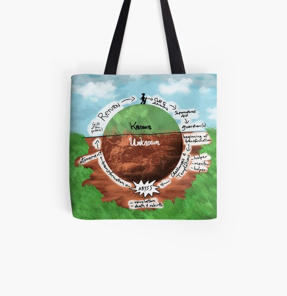 The Hero's Journey All Over Print Tote Bag