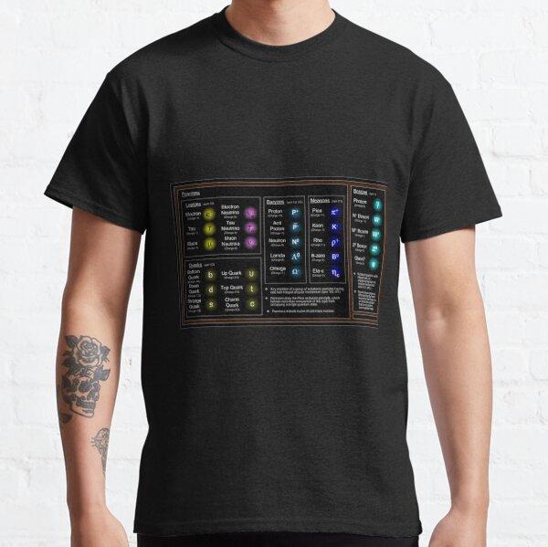Standard Model, Particle Physics, High Energy Physics  Classic T-Shirt