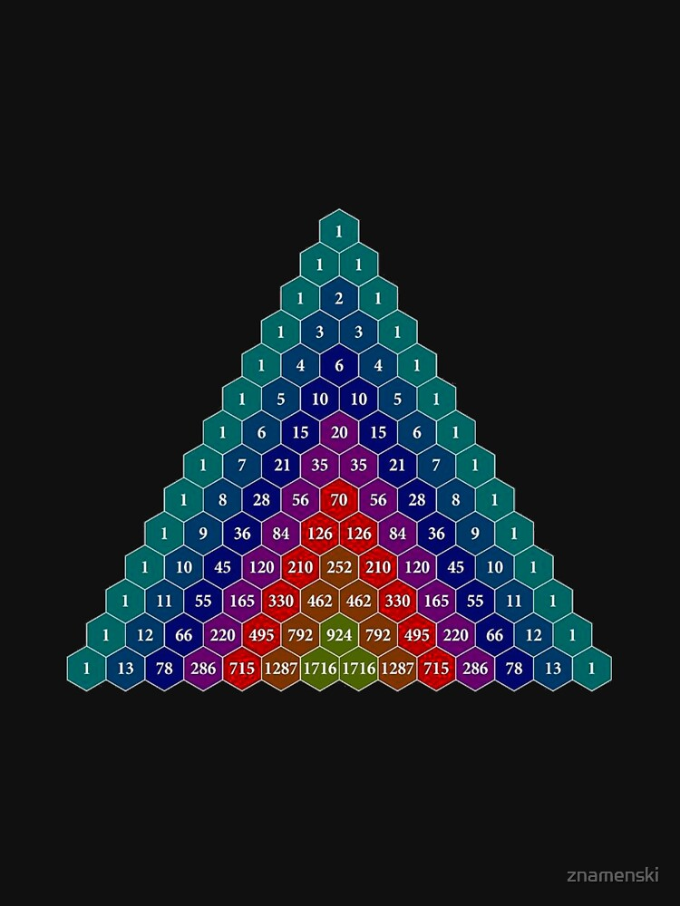 Pascal's triangle. Each number is the sum of the two numbers directly above it by znamenski