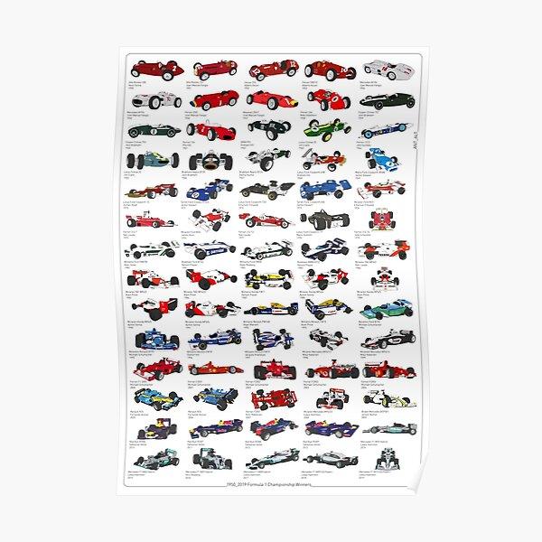 1950_2019 Formula 1 championship winners Poster