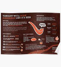 Rosh Hashana Explained A Jewish Holiday infographic Poster
