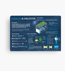 Sukkot explained: A Jewish holiday infographic Canvas Print