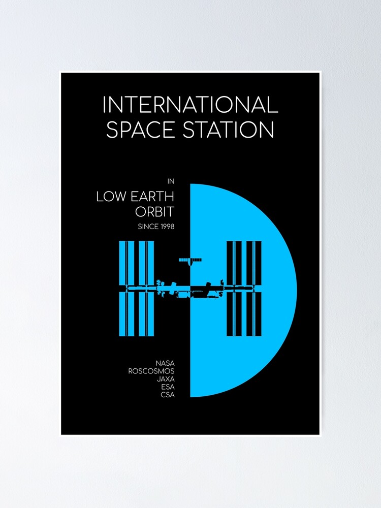 Alternate view of International Space Station. In Low Earth Orbit Since 1998 Poster