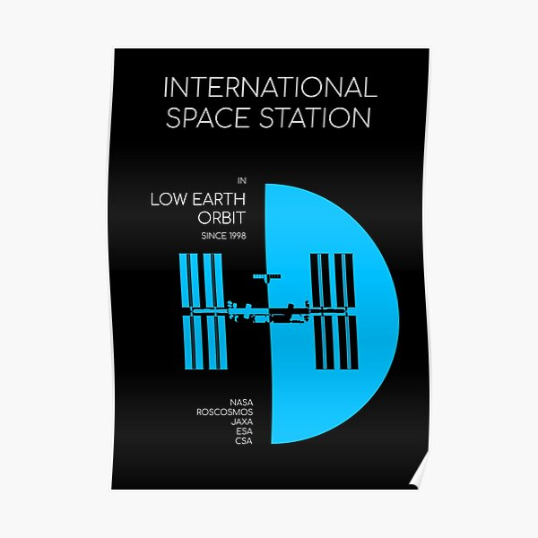 International Space Station. In Low Earth Orbit Since 1998 Poster