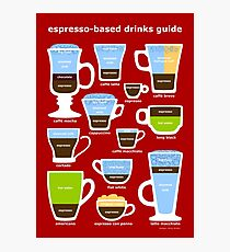 Espresso Coffee Drinks Guide Photographic Print
