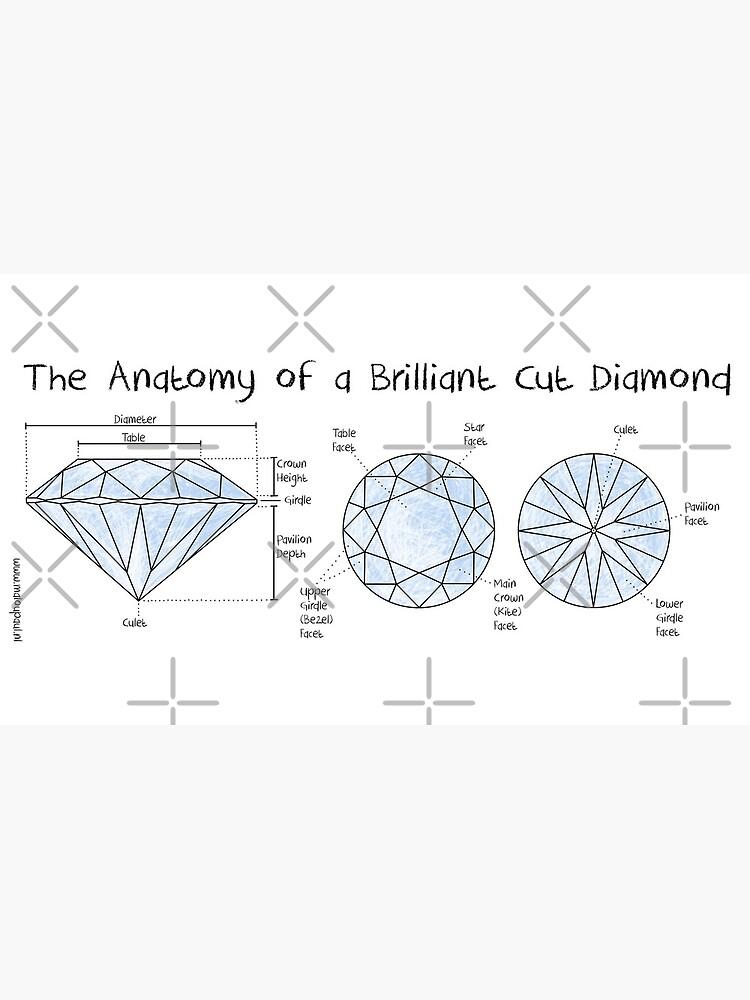 Brilliant Cut Diamond by maloupaul