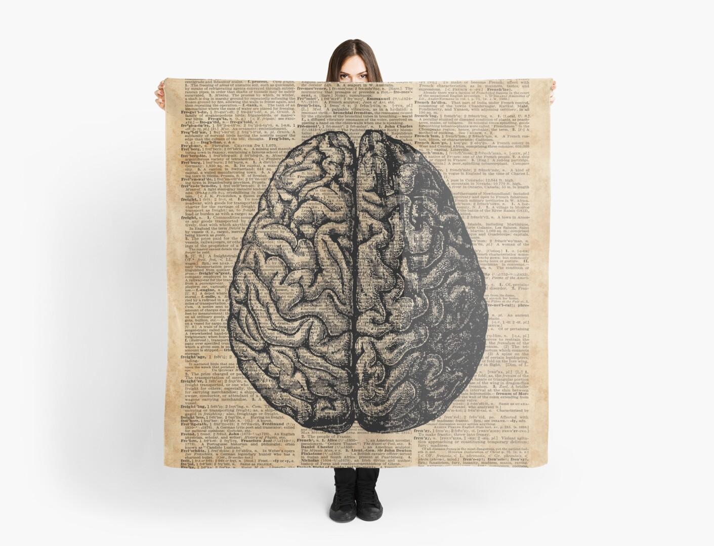 Vintage Human Anatomy Brain Illustration Dictionary Book Page Art ...