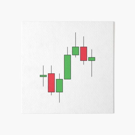stock chart, japanese candles. currencies exchange market trading Art Board Print