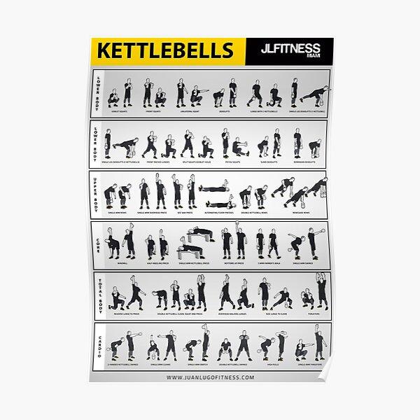 Kettlebell Training- 35 Illustrated Exercises Poster