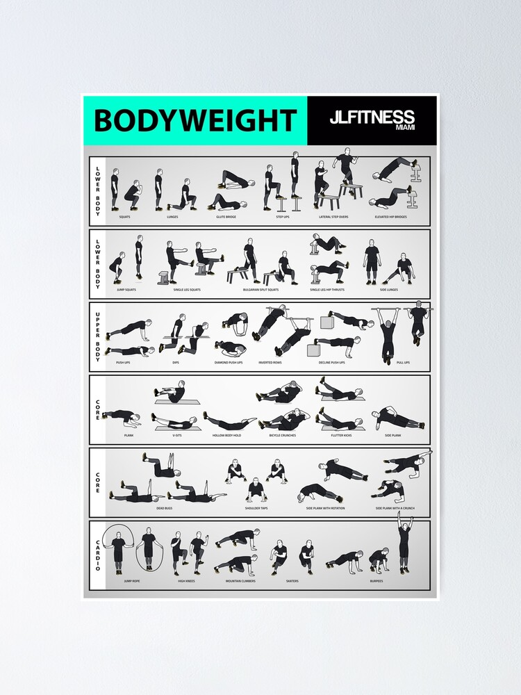 Alternate view of Bodyweight Training- 32 Illustrated Exercises Poster