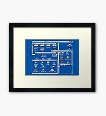 Amiga Workbench 1.3 Framed Print