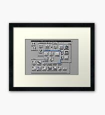 Amiga Workbench 2.0 Framed Print