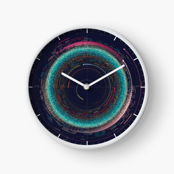 Asteroid Map of the Solar System Clock