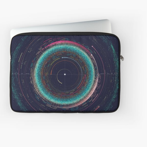 Asteroid Map of the Solar System Laptop Sleeve