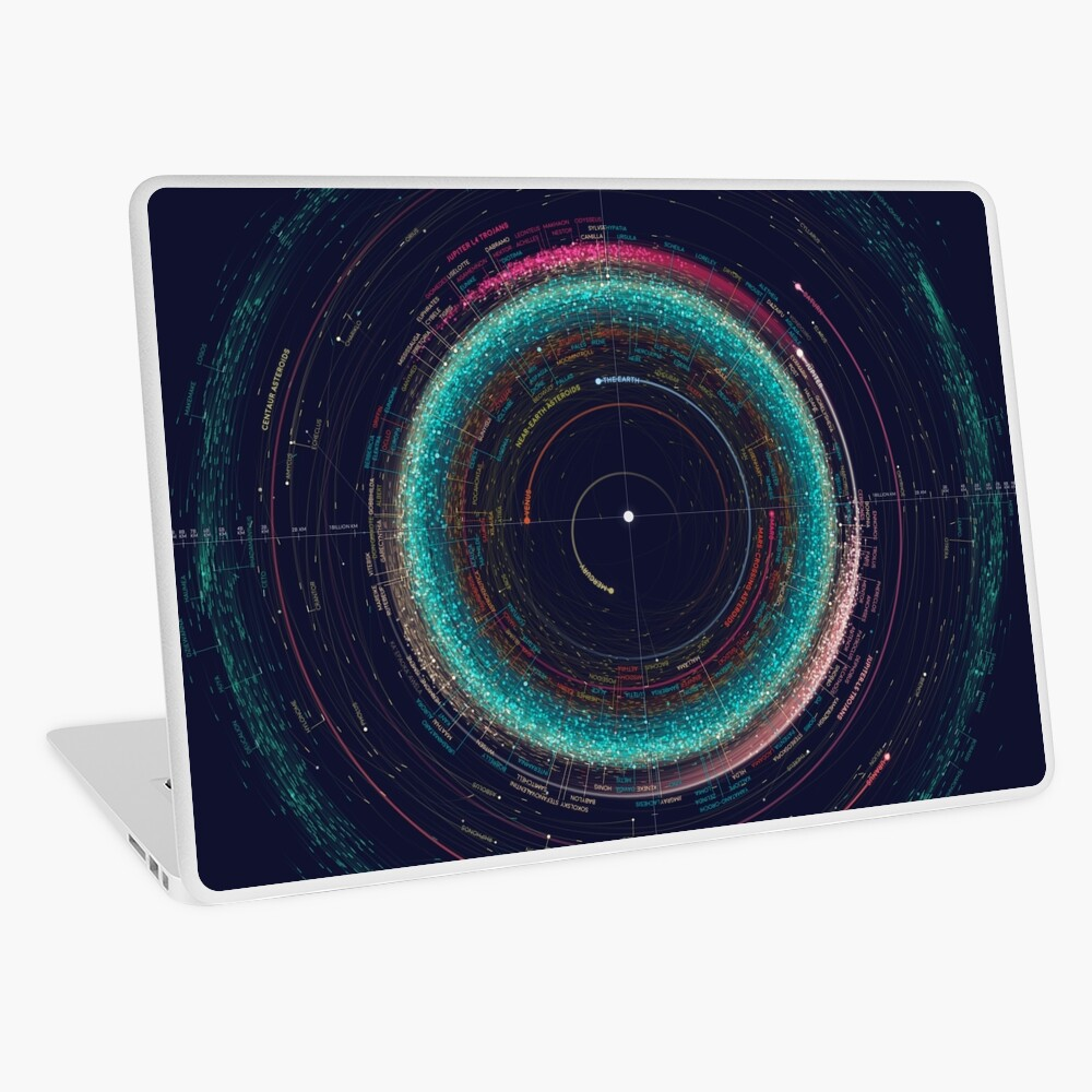 Asteroid Map of the Solar System Laptop Skin
