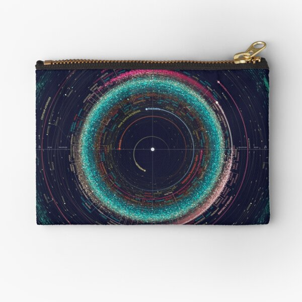 Asteroid Map of the Solar System Zipper Pouch
