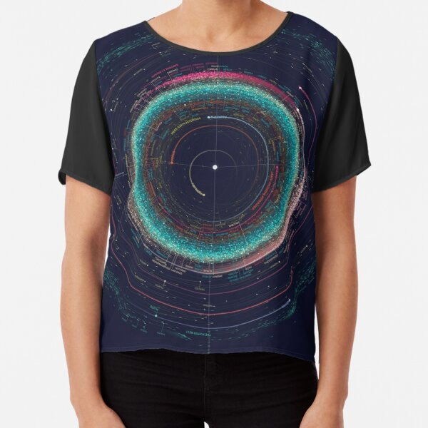 Asteroid Map of the Solar System Chiffon Top