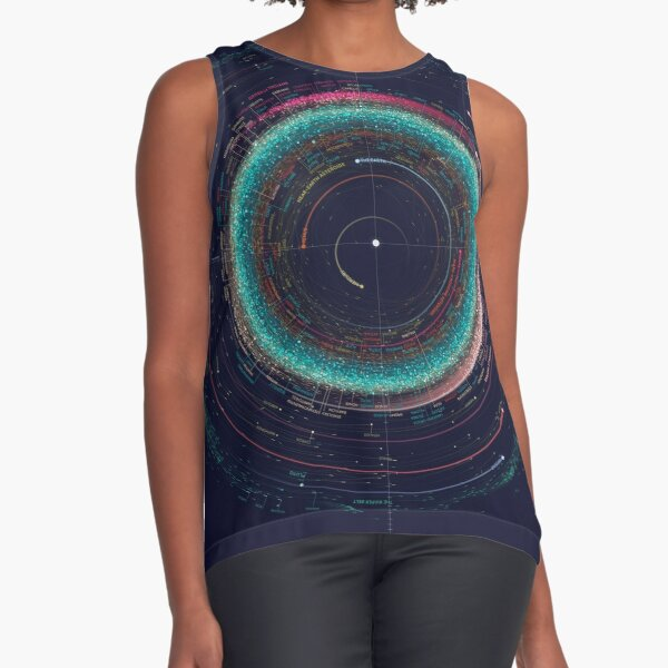 Asteroid Map of the Solar System Sleeveless Top